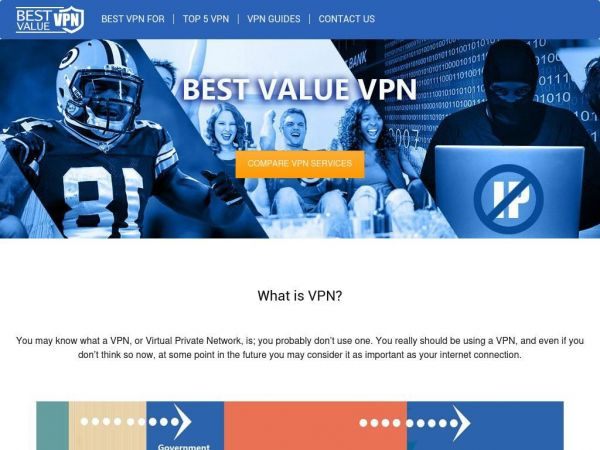Best VPN Services - Best VPN Reviews