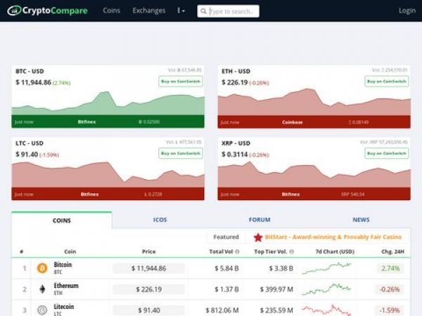 CryptoCompare.com -  Live cryptocurrency prices, trades, volumes, forums, wallets, mining equipment, and reviews | CryptoCompare.com