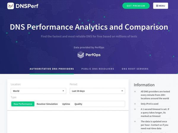 DNS Performance - Compare the speed and uptime of enterprise and commercial DNS services | DNSPerf