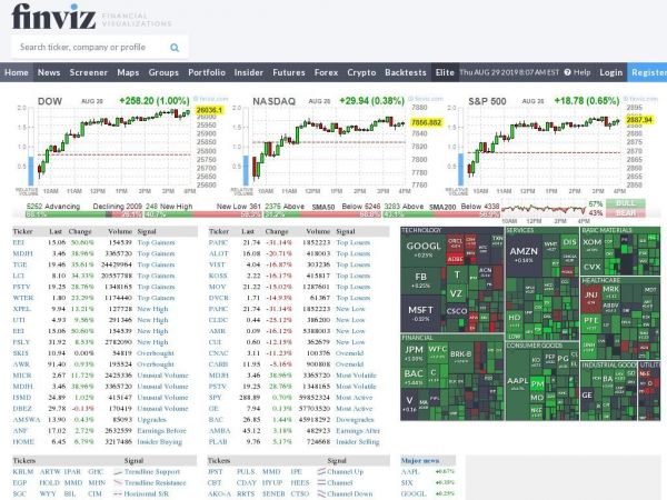FINVIZ.com - Stock Screener
