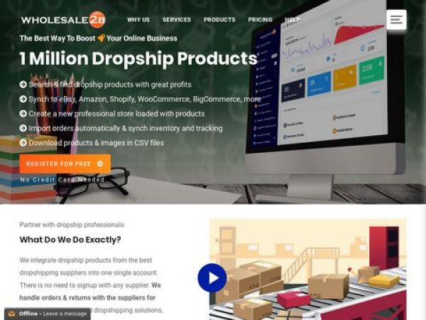 wholesale2b.com domain raporu
